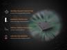 UC30 2017 Flashlight - Max 1000 Lumens by Fenix™ Flashlight